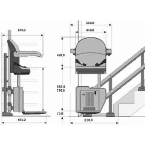 Votre fauteuil élévateur sur mesure