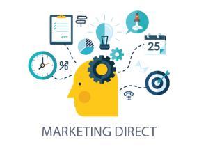 Qu'est ce que le Marketing Direct ?