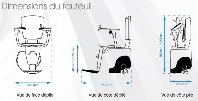 Dimensions du fauteuil